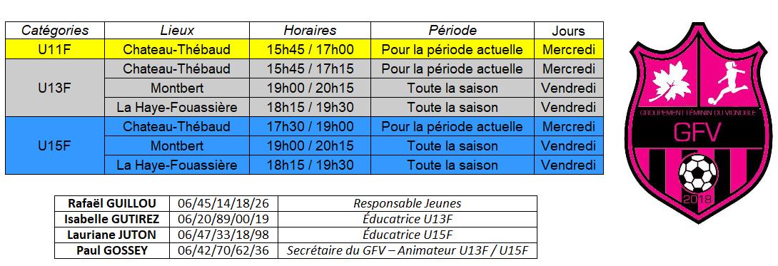 Planning des séances MISE A JOUR (12/11/18)