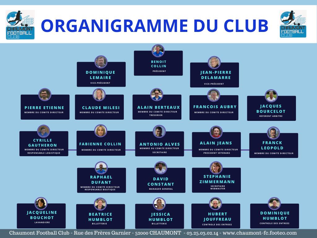Organigramme Administratif 2019/2020