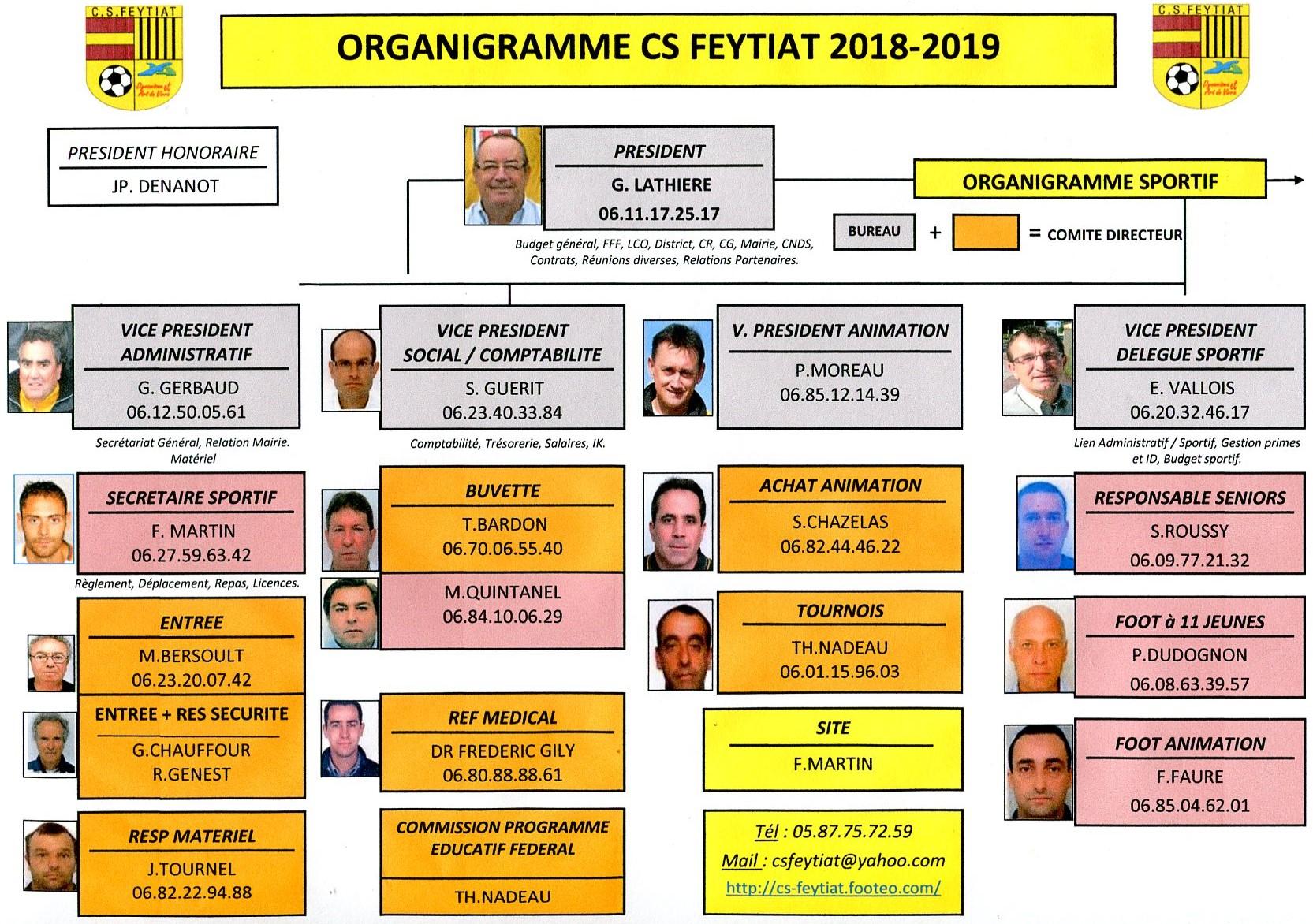 organigramme 2018.jpg