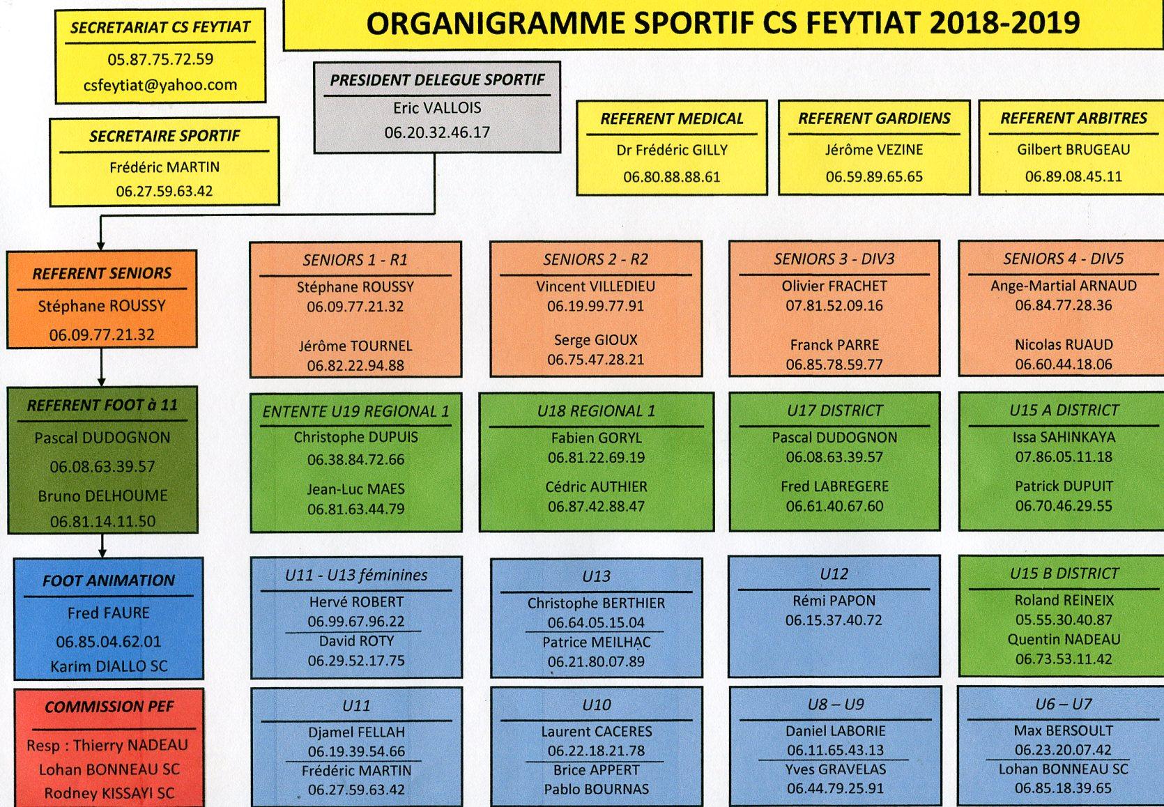 organigramme sportif 2018.jpg