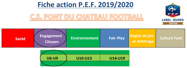 Fiche_action_PEF_N2_19_20.png