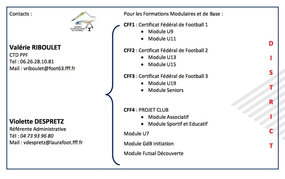 Formation_U11_District_63_3.png