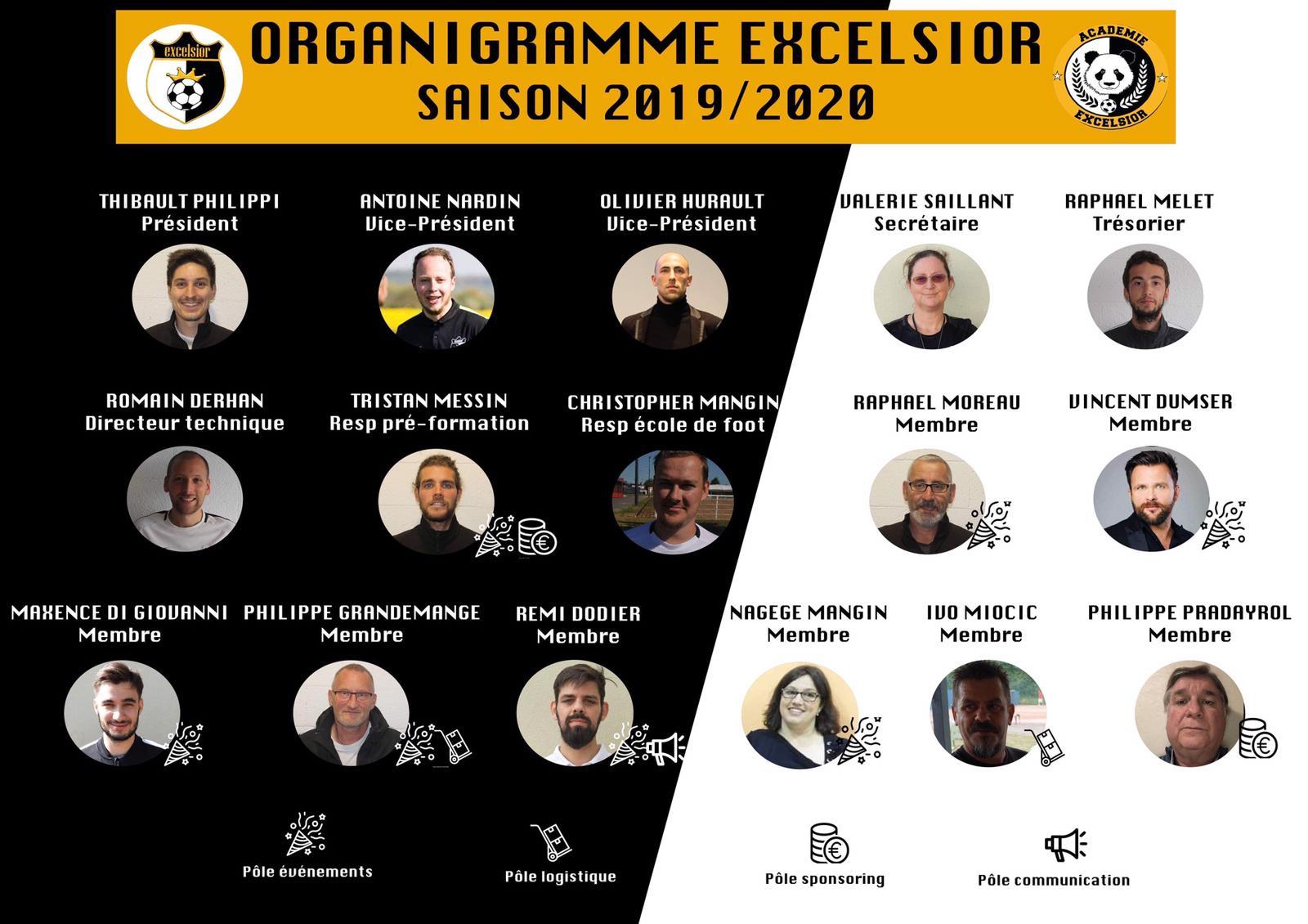 Organigramme saison 2019-2020
