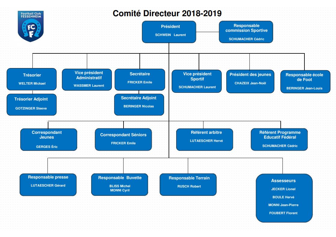 comité directeur.png